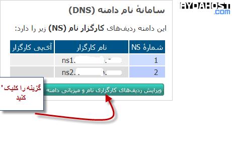 آموزش تغيير DNSهاي دامنه در ايرنيك